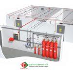 Hệ thốngbáo cháy FM-200